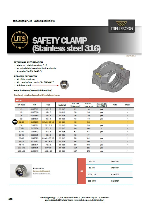 UTS_SafetyClamp